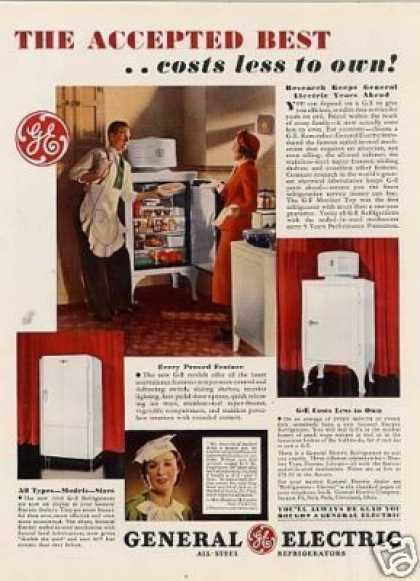 General Electric Refrigerator Color (1936)