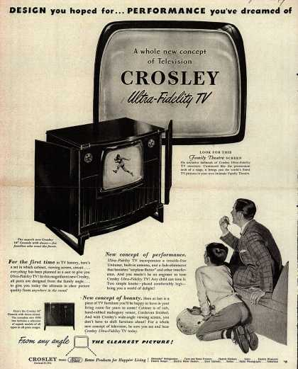 "Avco Manufacturing Corporation's Crosley 16"" Console – Design you hoped for... Performance you've dreamed of A whole new concept of Television Crosley Ultra-Fidelity TV (1949)"