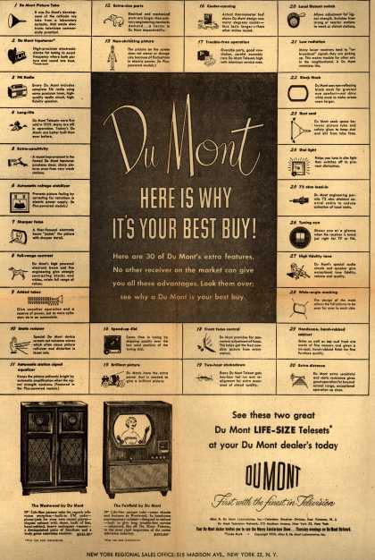 Allen B. DuMont Laboratorie's Various – Du Mont Here Is Why It's Your Best Buy (1950)