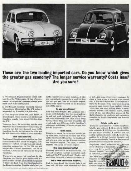 Renault Dauphine Car Comparison (1963)