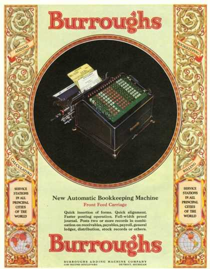 Equipment Burroughs, Adding Machines, Accountants, USA (1929)