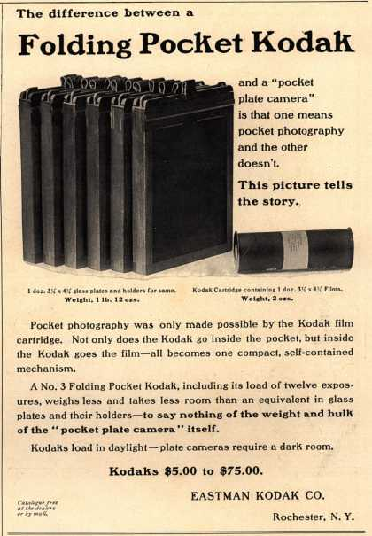 Kodak's Folding Pocket cameras – Folding Pocket Kodak (1902)