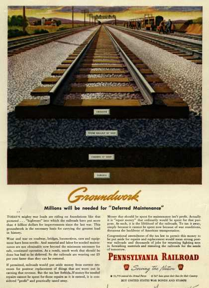 "Pennsylvania Railroad – Groundwork Millions will be needed for ""Deferred Maintenance"" (1945)"