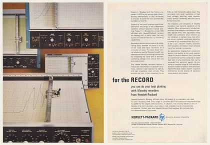 HP Hewlett-Packard Moseley X-Y Recorders (1964)