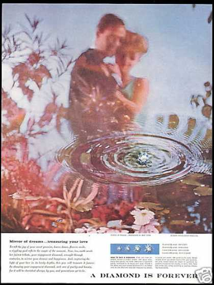DeBeers Diamonds Rippling Pool Photo De Beers (1959)