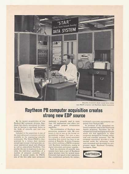 Republic Aviation Raytheon PB250 Computer (1964)