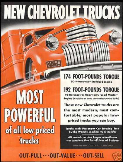 Chevrolet Truck Most Powerful Vintage (1941)