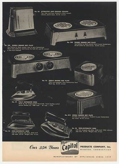 Capitol Products Toaster Hot Plates Irons Trade (1954)