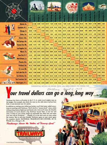 National Trailways Bus System – Your travel dollars can go a long, long way (1947)
