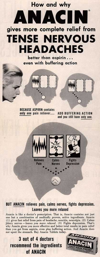 Unknown's Anacin Analgesic Tablets – How and why Anacin gives more complete relief from Tense Nervous Headaches (1958)