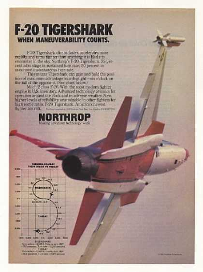 Northrop F-20 Tigershark Aircraft Photo (1983)