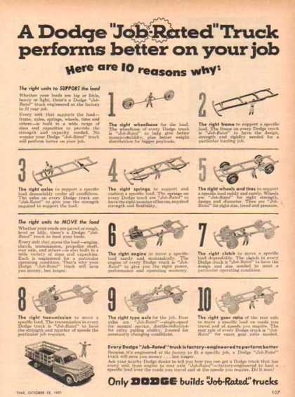 Dodge Trucks – 10 Reasons (1951)