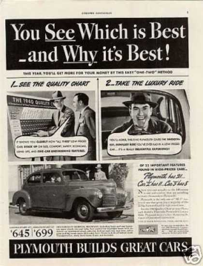 "Plymouth Car Ad ""You See Which... (1940)"