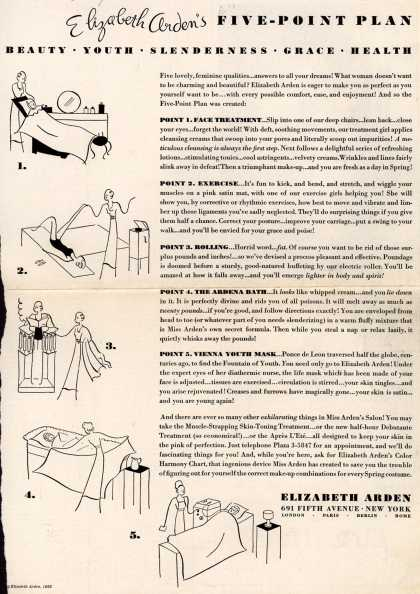 Elizabeth Arden – Elizabeth Arden's Five-Point Plan. Beauty, Youth, Slenderness, Grace, Health (1933)