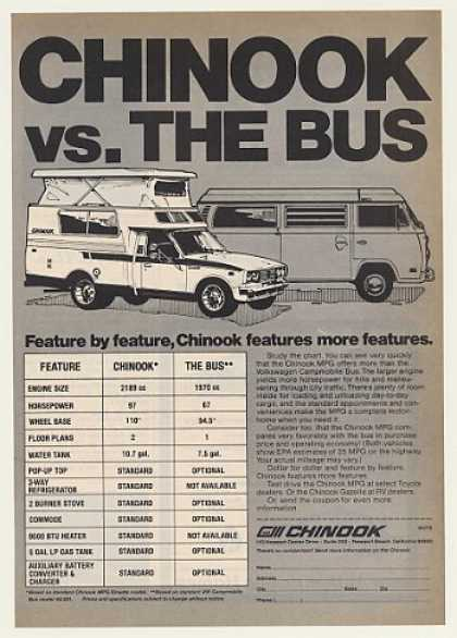 Toyota Chinook MPG Camper Truck vs VW Bus (1978)
