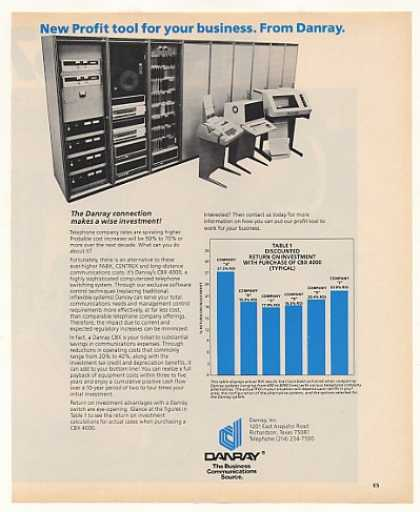 '77 Danray CBX 4000 Computerized Telephone Switching (1977)