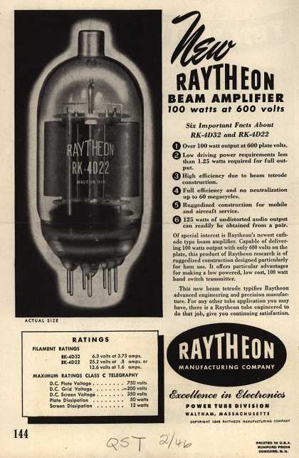 Raytheon Manufacturing Company's Beam Amplifier – New Raytheon Beam Amplifier (1946)