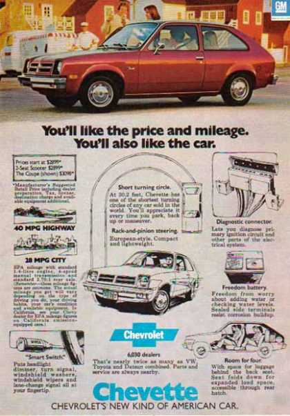 Chevrolet Car – Chevette / Red – GM – Sold (1976)