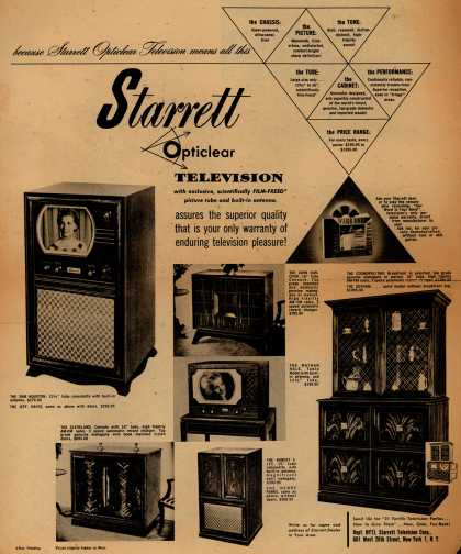 Starrett Television Corporation's various – because Starrett Opticlear Television means all this (1950)