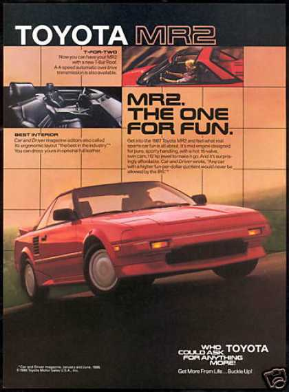 Toyota Red MR2 MR-2 Sports Car Vintage (1987)