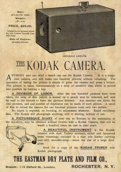 Kodak &#8211; The Kodak Camera (1888)