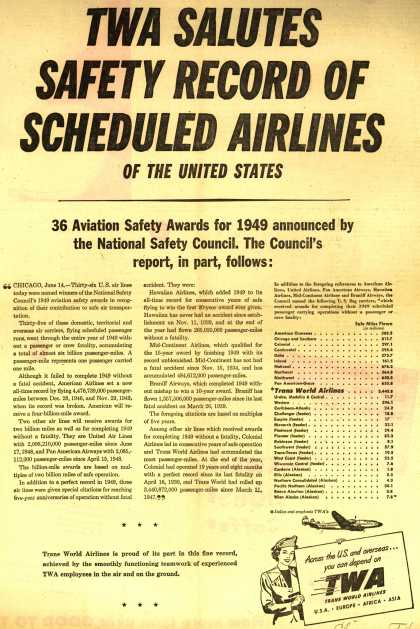 Trans World Airline's Safety Record – TWA Salutes Safety Record of Scheduled Airlines of the United States (1950)