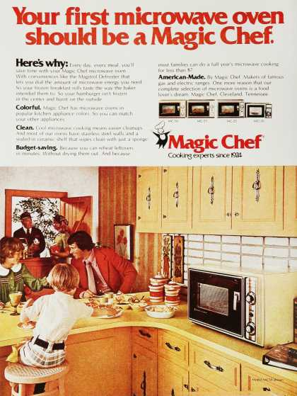 Magic Chef Microwave Oven