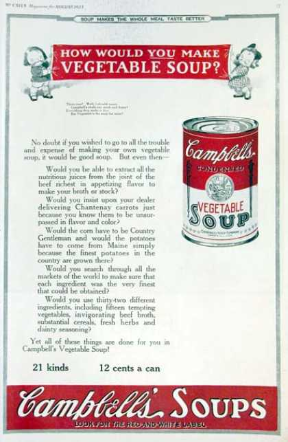Campbell's Soup (1923)