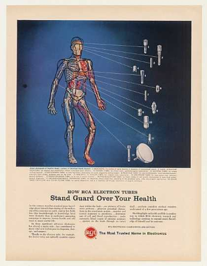 RCA Electron Tubes Medical Health Electronics (1963)