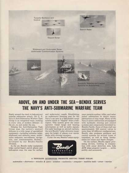 Bendix Corporation Radar Sonar Submarine (1961)