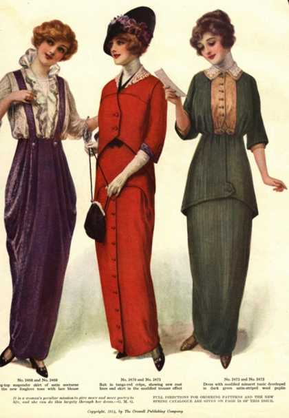 Womens, USA (1910)