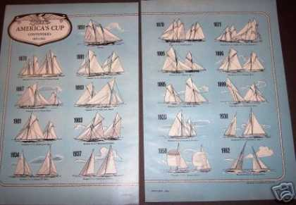 America&#8217;s Cup Race Contenders Chart 1851-1962