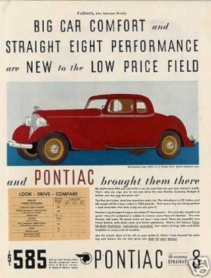 Pontiac Standard Coupe Color (1933)