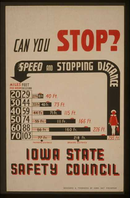 Can you stop? – Speed and stopping distance – Iowa State Safety Council / designed & produced by Iowa Art Program. (1936)