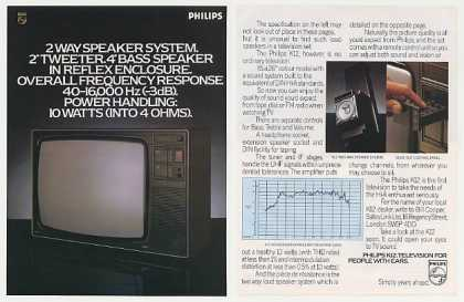 Philips K12 Hi-Fi Sound Color TV Television 2-P (1979)