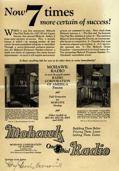Mohawk Corporation Of Illinoi's Various – Now 7 Times More Certain of Success (1928)