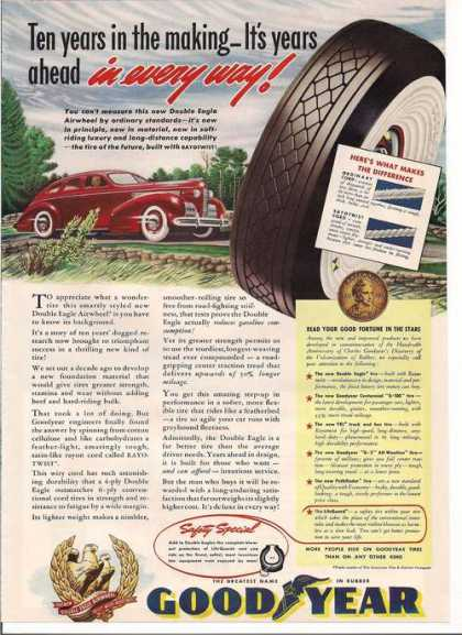 Goodyear Tires Ten Years In the Making (1939)