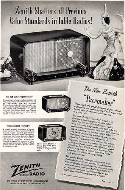 Zenith's Table Radios (1948)