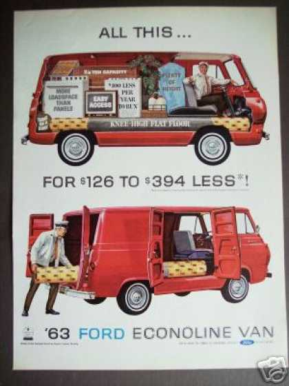 '63 Ford Econoline Red Cargo Van Original (1963)
