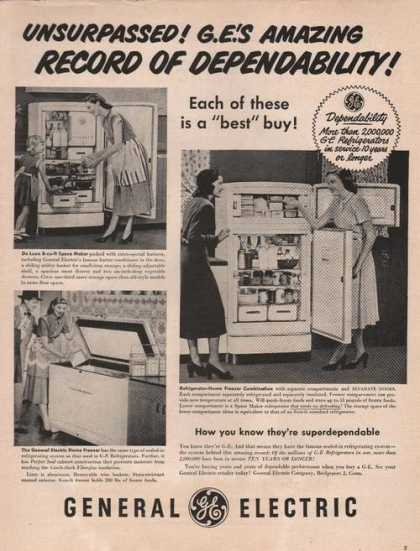 General Electric Refrigerat (1949)