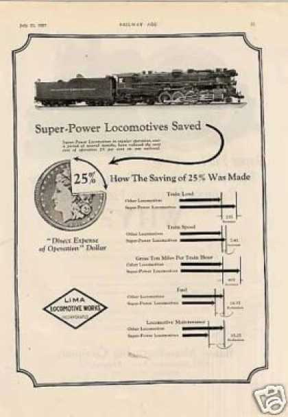 "Lima Locomotive Ad ""Super-power Locomotives... (1927)"