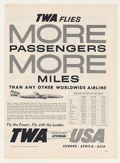 TWA Airlines Flies More Passengers Jetstream (1959)