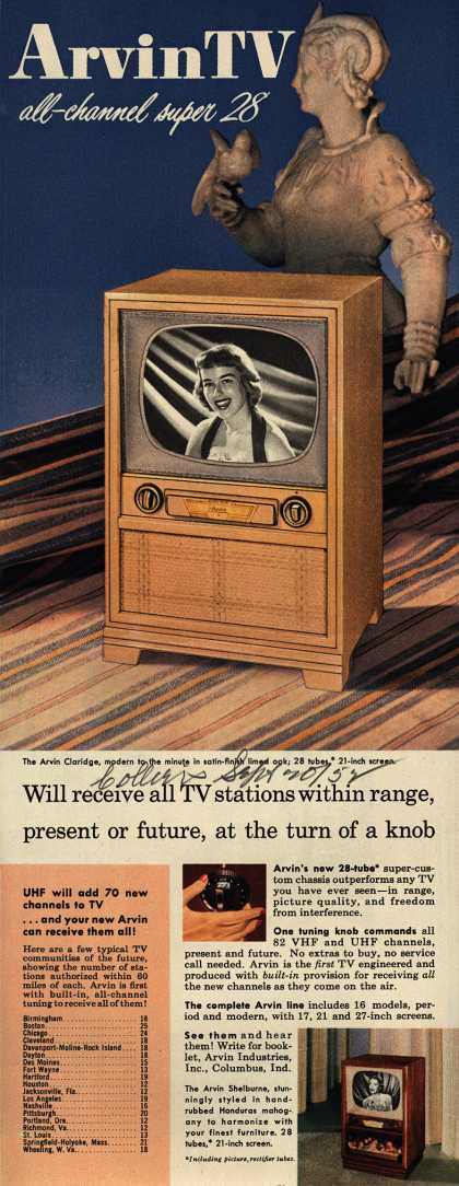 Arvin Industrie's Television – Arvin TV All-Channel Super 28 Will Receive All TV Stations Within Range, Present or Future, At the Turn of a Knob (1952)