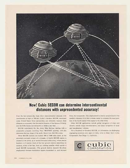 Cubic Geodetic SECOR Satellite Surveying System (1961)