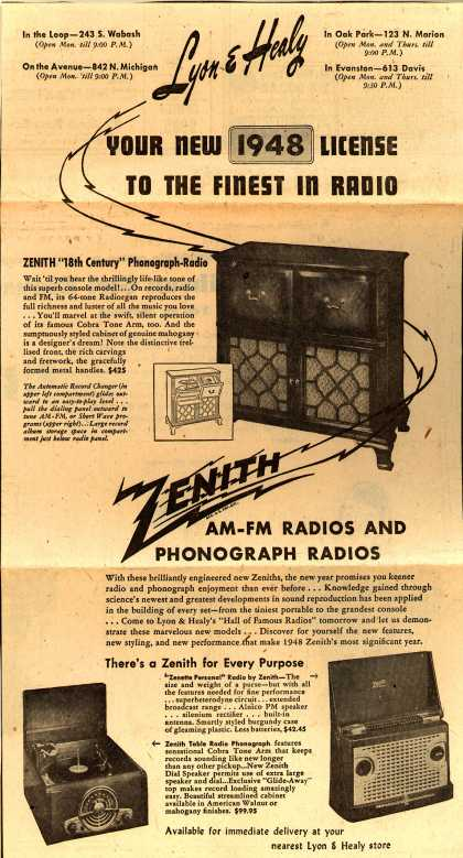 Zenith Radio Corporation's Various – Your New 1948 License to the Finest in Radio (1948)