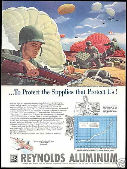 Reynolds Aluminum Foil Army Parachute Supplies (1952)