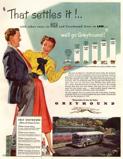 "Greyhound – ""That settles it!.. with other costs so High and Greyhound fares so Low... we'll go Greyhound!"" (1948)"