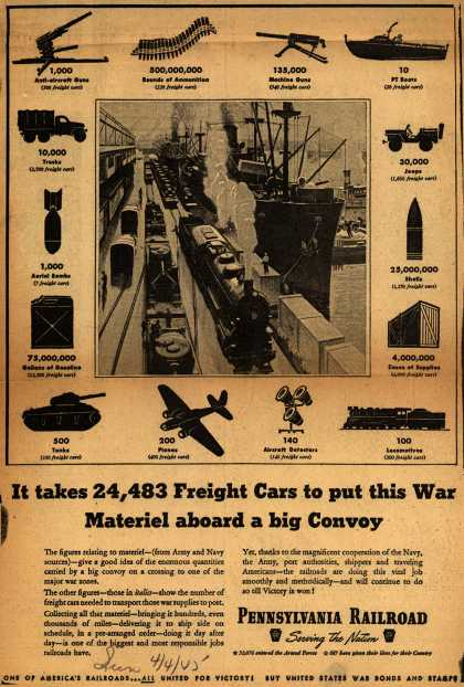 Pennsylvania Railroad – It takes 24,483 Freight Cars to put this War Materiel aboard a big Convoy (1945)
