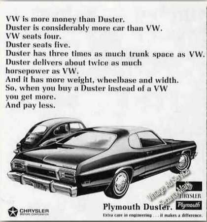 Plymouth Duster Collectible Comparison (1973)