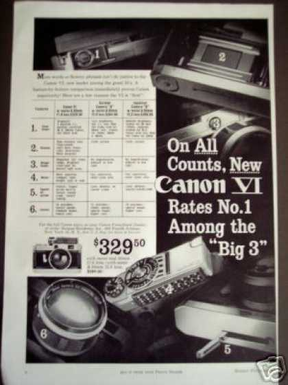 New Canon Vi 35mm Camera (1959)